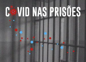 Covid nas Prisões
